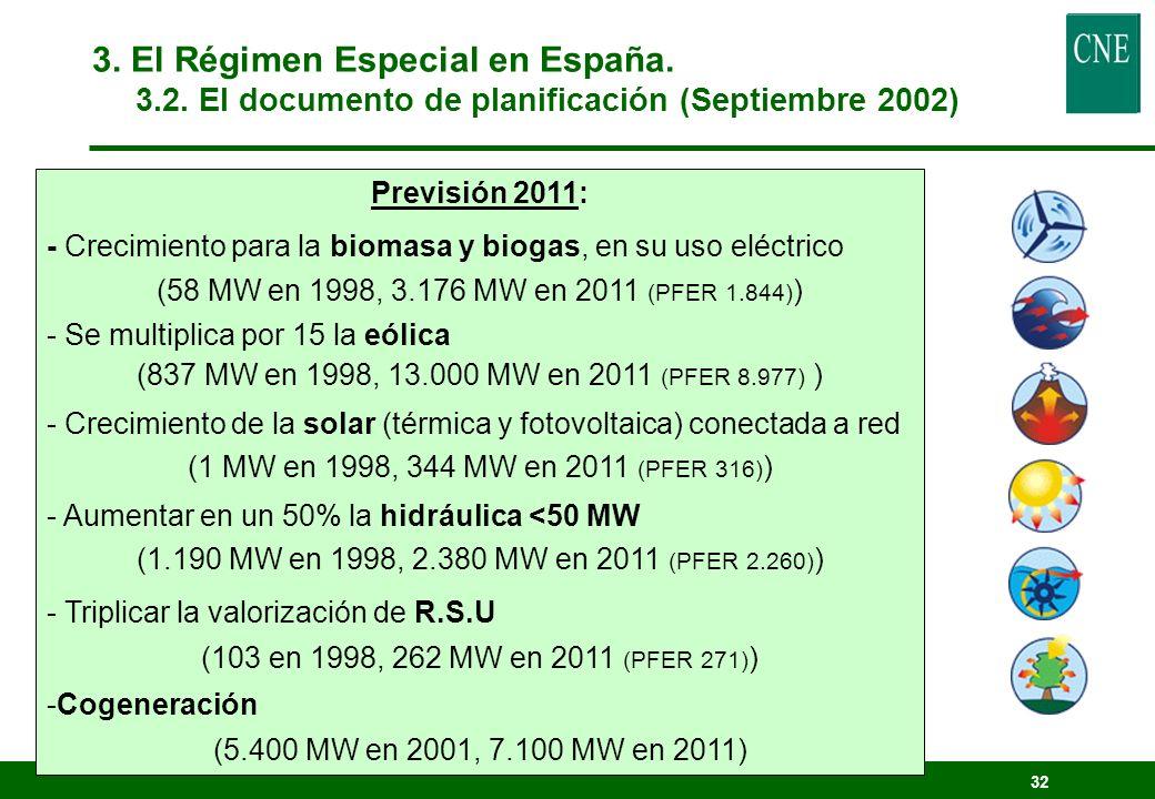 31 Inversiones necesarias 1999-2006: 9.508 M (1.582.076 MPTA) Subvenciones A la inversión 532 Al tipo de interés 592 Al combustible 354 (biomasa) Incentivos fiscales 987 Total ayudas públicas (PGE) 2.468 (26% de la inversión) Total primas (tarifa eléctrica) 2.609 TOTAL AYUDAS 5.077 M (845.000 MPTA) 3.