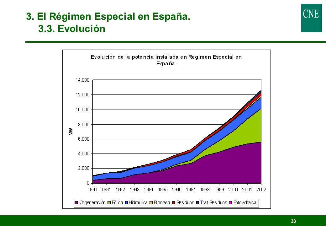 32 Previsión 2011: - Crecimiento para la biomasa y biogas, en su uso eléctrico (58 MW en 1998, 3.176 MW en 2011 (PFER 1.844) ) - Se multiplica por 15 la eólica (837 MW en 1998, 13.000 MW en 2011 (PFER 8.977) ) - Crecimiento de la solar (térmica y fotovoltaica) conectada a red (1 MW en 1998, 344 MW en 2011 (PFER 316) ) - Aumentar en un 50% la hidráulica <50 MW (1.190 MW en 1998, 2.380 MW en 2011 (PFER 2.260) ) - Triplicar la valorización de R.S.U (103 en 1998, 262 MW en 2011 (PFER 271) ) -Cogeneración (5.400 MW en 2001, 7.100 MW en 2011) 3.