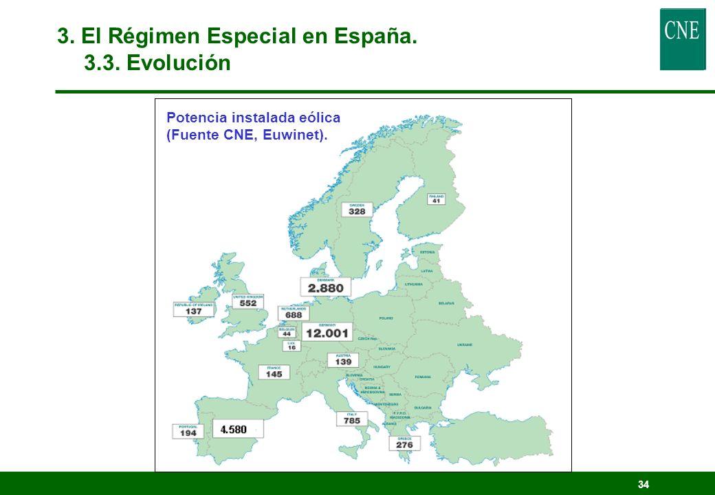 33 3. El Régimen Especial en España. 3.3. Evolución