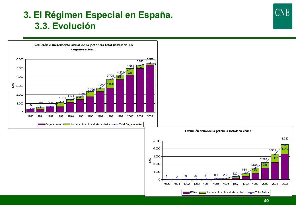 39 Objetivo de la Ley 54/97, y del PFER, 12% en 2010 3.