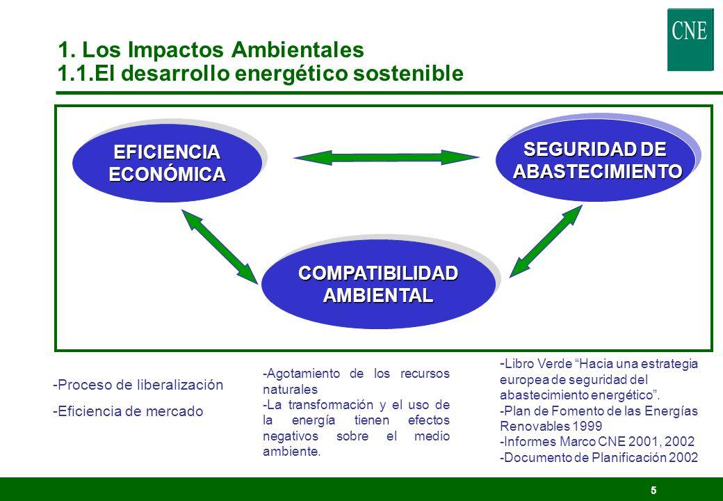 4 La Agenda 21 recoge las conclusiones de Río de Janeiro.
