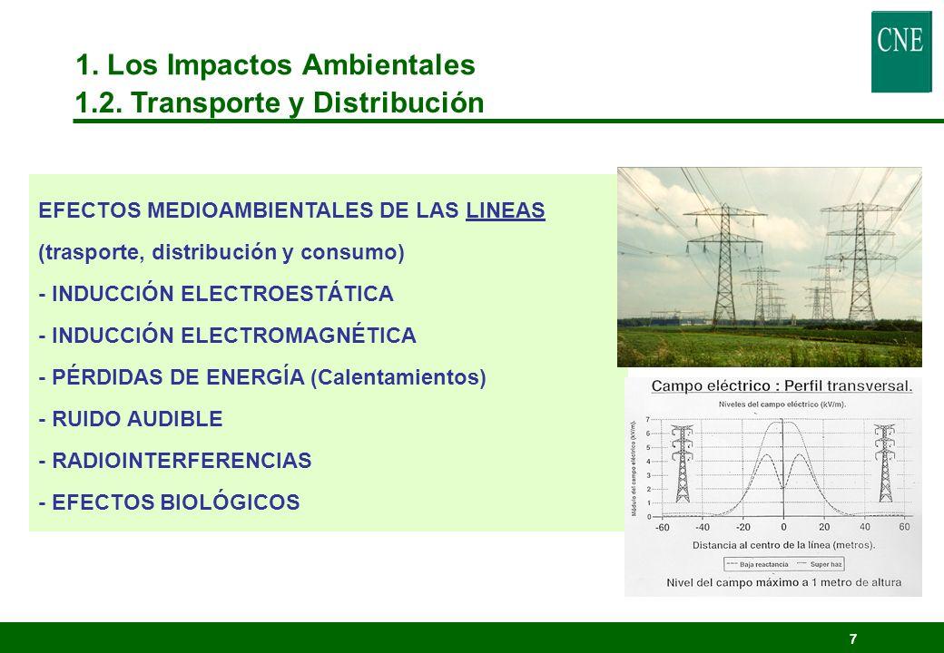 47 3.El Régimen Especial en España 3.4.RD 841/2002 Participación actual en mercado MW 30% de la potencia instalada en cogeneración 12% de la potencia instalada en régimen especial 4%-5% de la energía casada en el mercado diario