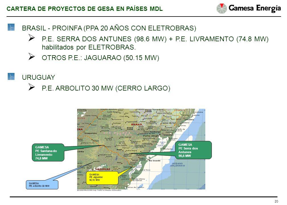 20 BRASIL - PROINFA (PPA 20 AÑOS CON ELETROBRAS) P.E. SERRA DOS ANTUNES (98.6 MW) + P.E. LIVRAMENTO (74.8 MW) habilitados por ELETROBRAS. OTROS P.E.: