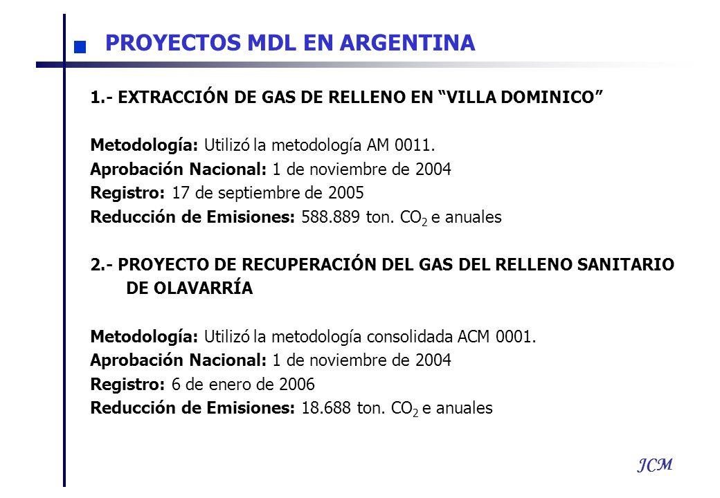 JCM 1.- EXTRACCIÓN DE GAS DE RELLENO EN VILLA DOMINICO Metodología: Utilizó la metodología AM 0011. Aprobación Nacional: 1 de noviembre de 2004 Regist