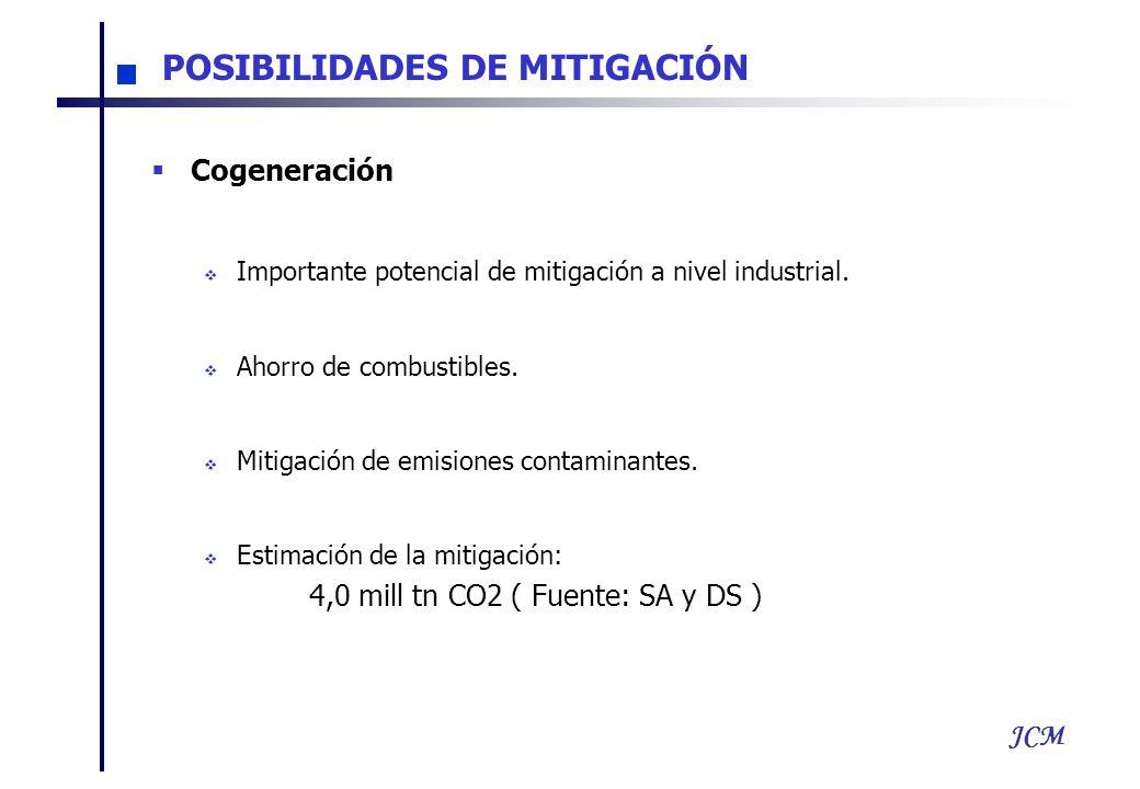 JCM Cogeneración Importante potencial de mitigación a nivel industrial. Ahorro de combustibles. Mitigación de emisiones contaminantes. Estimación de l