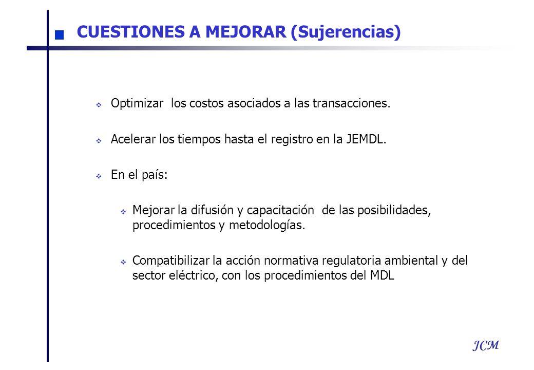 JCM Optimizar los costos asociados a las transacciones. Acelerar los tiempos hasta el registro en la JEMDL. En el país: Mejorar la difusión y capacita