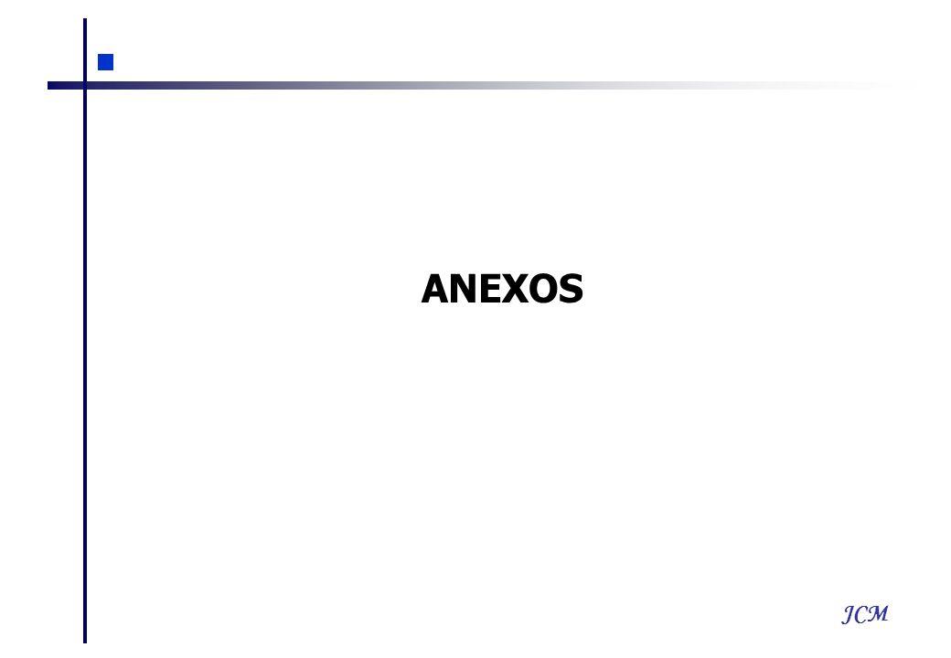 JCM ANEXOS
