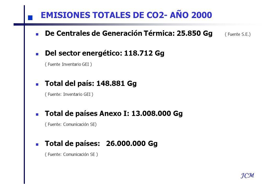 JCM EMISIONES TOTALES DE CO2- AÑO 2000 De Centrales de Generación Térmica: 25.850 Gg ( Fuente S.E.) Del sector energético: 118.712 Gg ( Fuente Inventa
