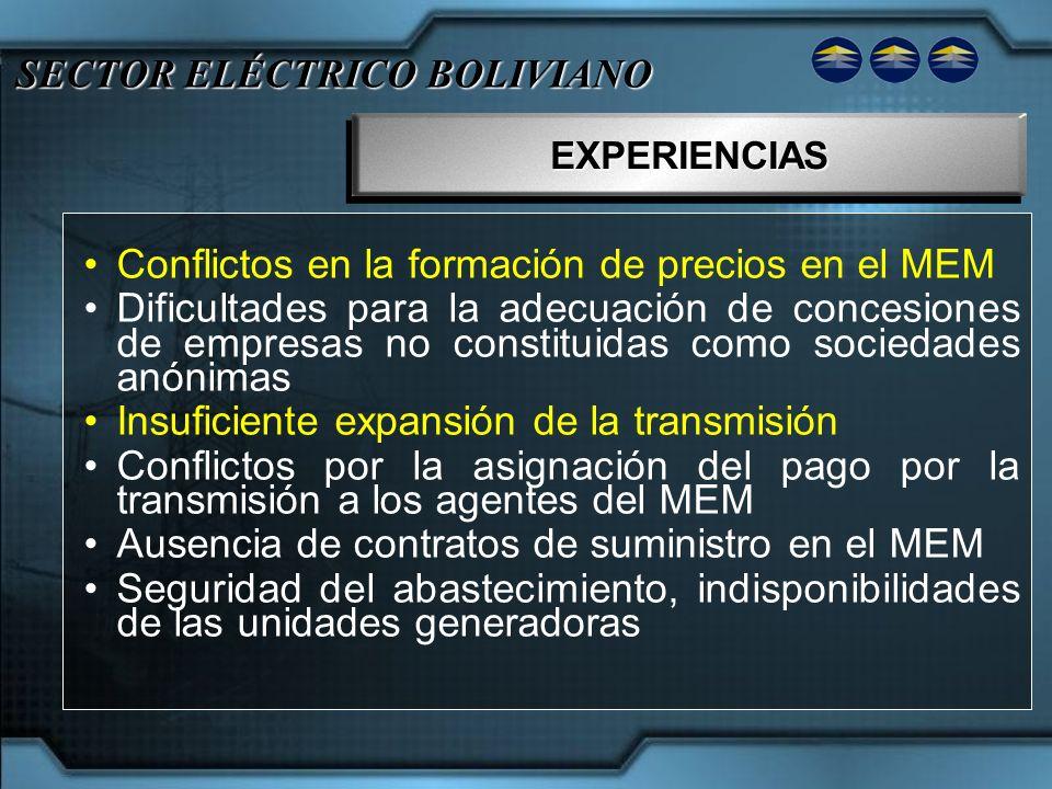 SECTOR ELÉCTRICO BOLIVIANO EXPERIENCIASEXPERIENCIAS Conflictos en la formación de precios en el MEM Dificultades para la adecuación de concesiones de