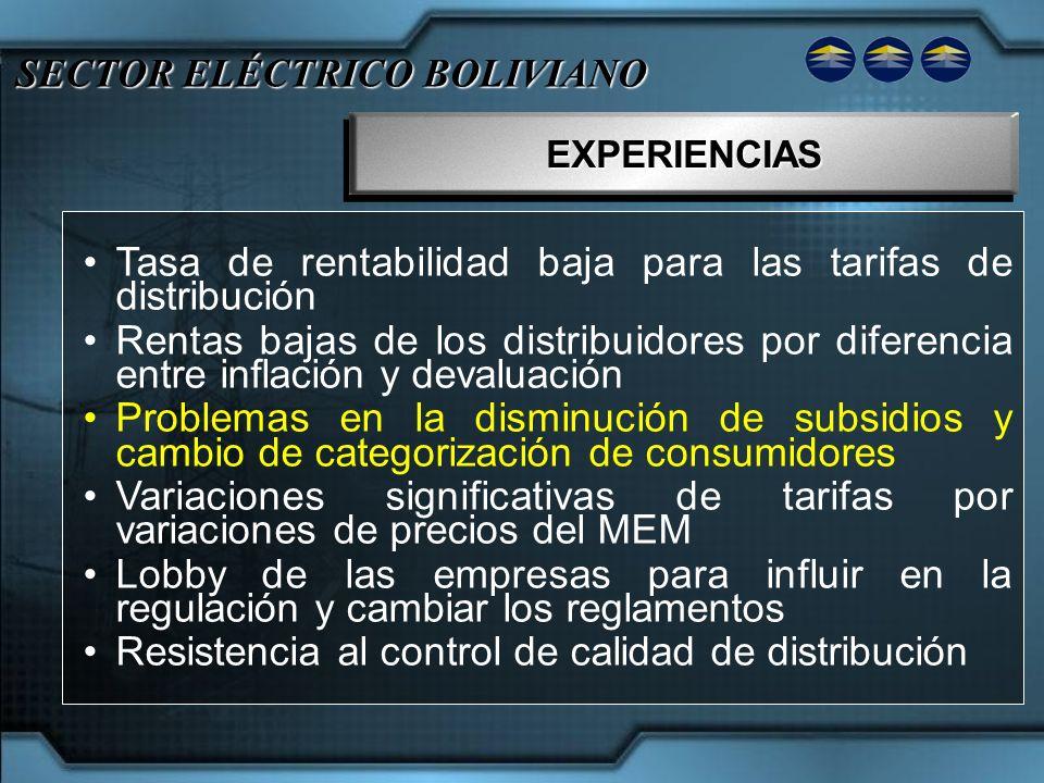 SECTOR ELÉCTRICO BOLIVIANO EXPERIENCIASEXPERIENCIAS Tasa de rentabilidad baja para las tarifas de distribución Rentas bajas de los distribuidores por
