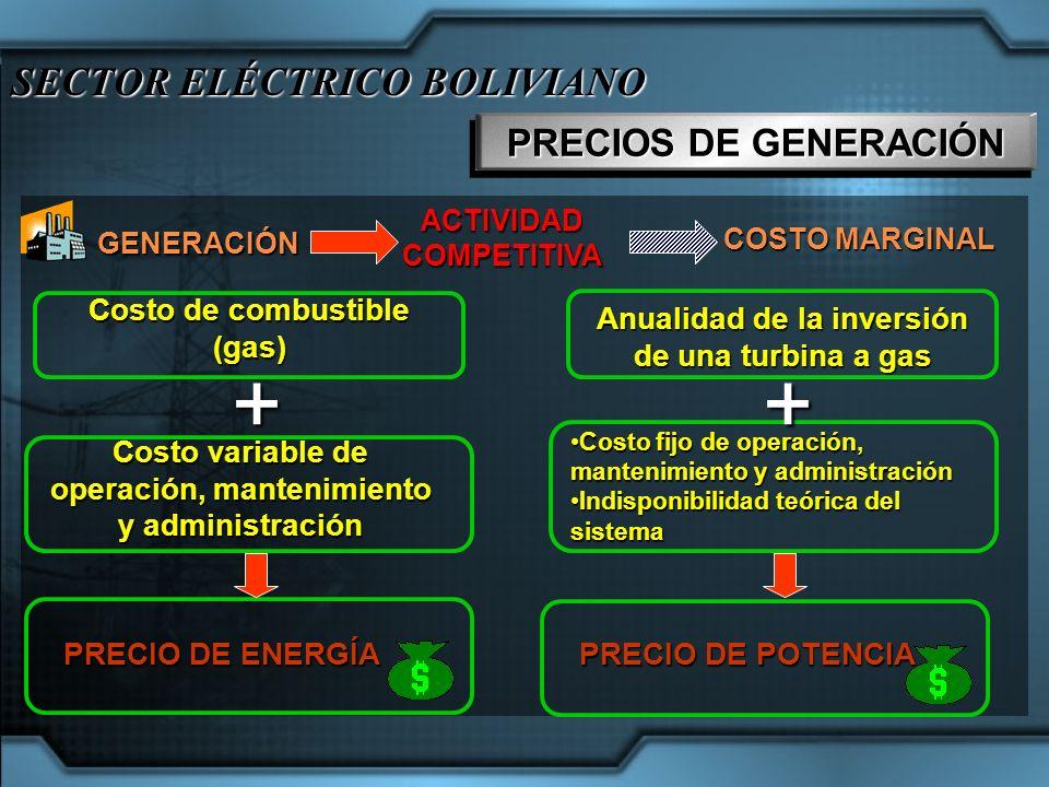 SECTOR ELÉCTRICO BOLIVIANO PRECIOS DE GENERACIÓN GENERACIÓN COSTO MARGINAL Costo de combustible (gas) + Anualidad de la inversión de una turbina a gas