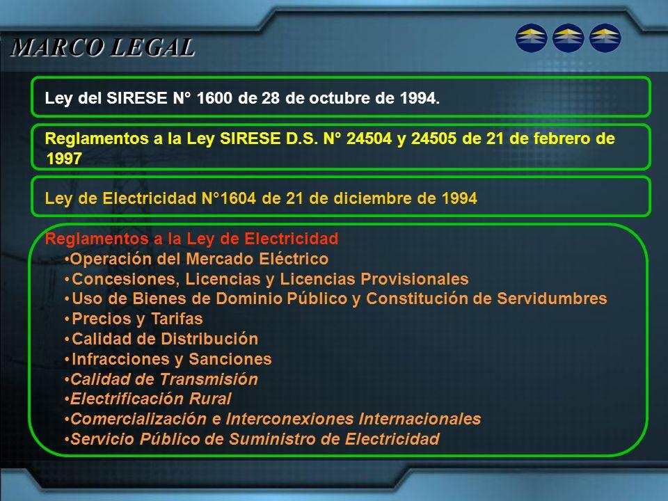 MARCO LEGAL Ley del SIRESE N° 1600 de 28 de octubre de 1994. Reglamentos a la Ley SIRESE D.S. N° 24504 y 24505 de 21 de febrero de 1997 Ley de Electri