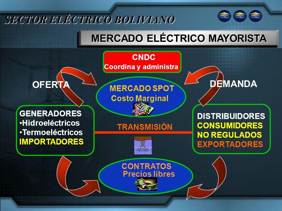 SECTOR ELÉCTRICO BOLIVIANO MERCADO ELÉCTRICO MAYORISTA MERCADO SPOT GENERADORES CONTRATOS TRANSMISIÓN OFERTA DEMANDA Costo Marginal Hidroeléctricos Te