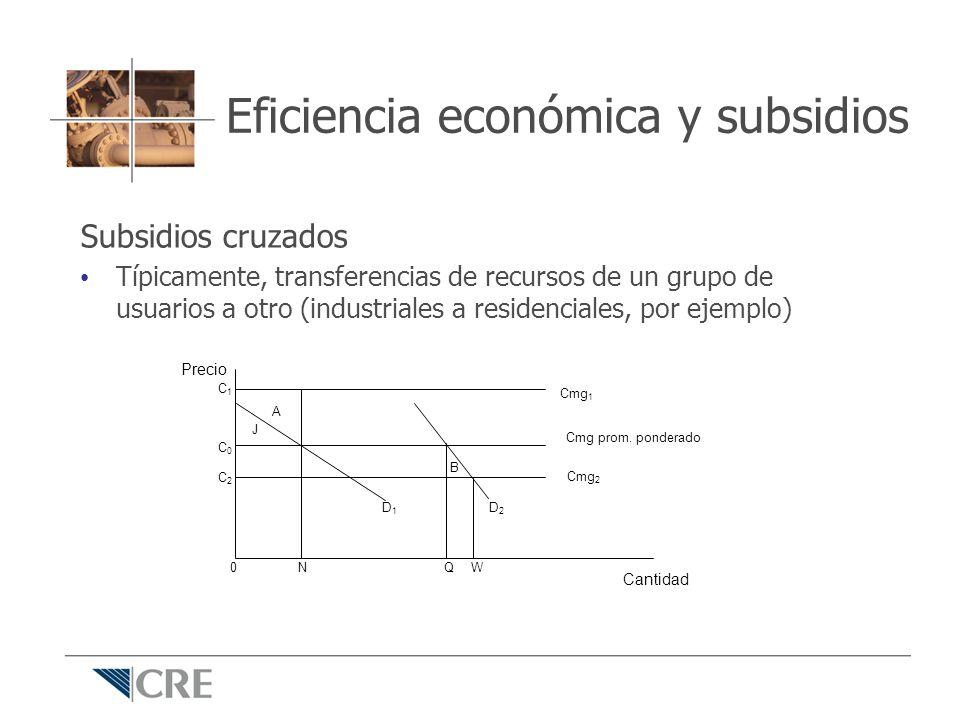 Subsidios cruzados Una asignación eficiente de recursos es que Grupo 2=W y Grupo 1=0 – ganancia en eficiencia = áreas A y B Eficiencia económica y subsidios Precio Cantidad Cmg 1 Cmg 2 Cmg prom.