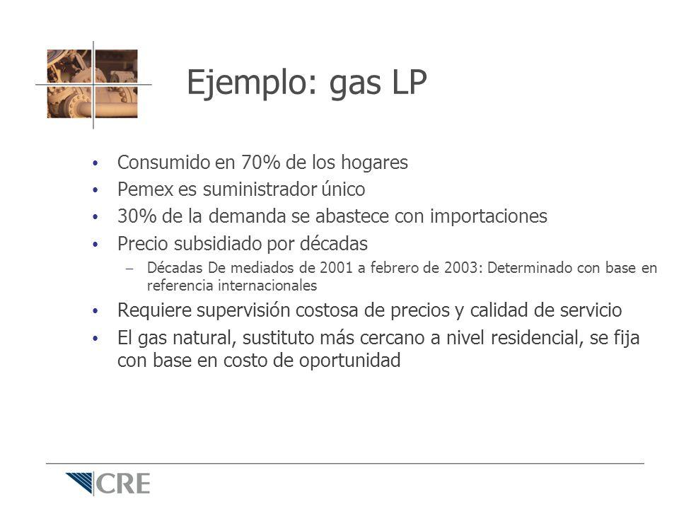En los mercados de América del norte, el gas natural ha sido tradicionalmente más barato que el gas LP Aún mayor competitividad a nivel de quemador Desde marzo de 2003, el precio en Mont Belvieu ha aumentado 113% Ejemplo: gas LP Precios de Referencia de Gas Natural y Gas LP (USD/MMBtu)