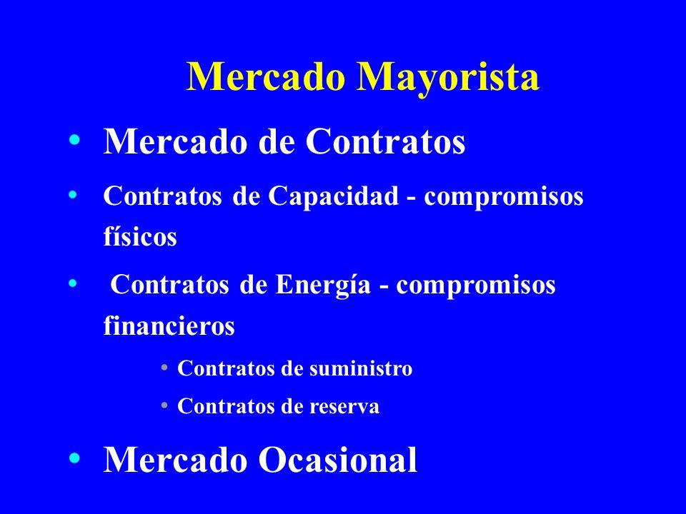 Mercado Mayorista Mercado de Contratos Contratos de Capacidad - compromisos físicos Contratos de Energía - compromisos financieros Contratos de sumini
