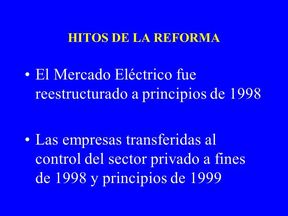 HITOS DE LA REFORMA El Mercado Eléctrico fue reestructurado a principios de 1998 Las empresas transferidas al control del sector privado a fines de 19