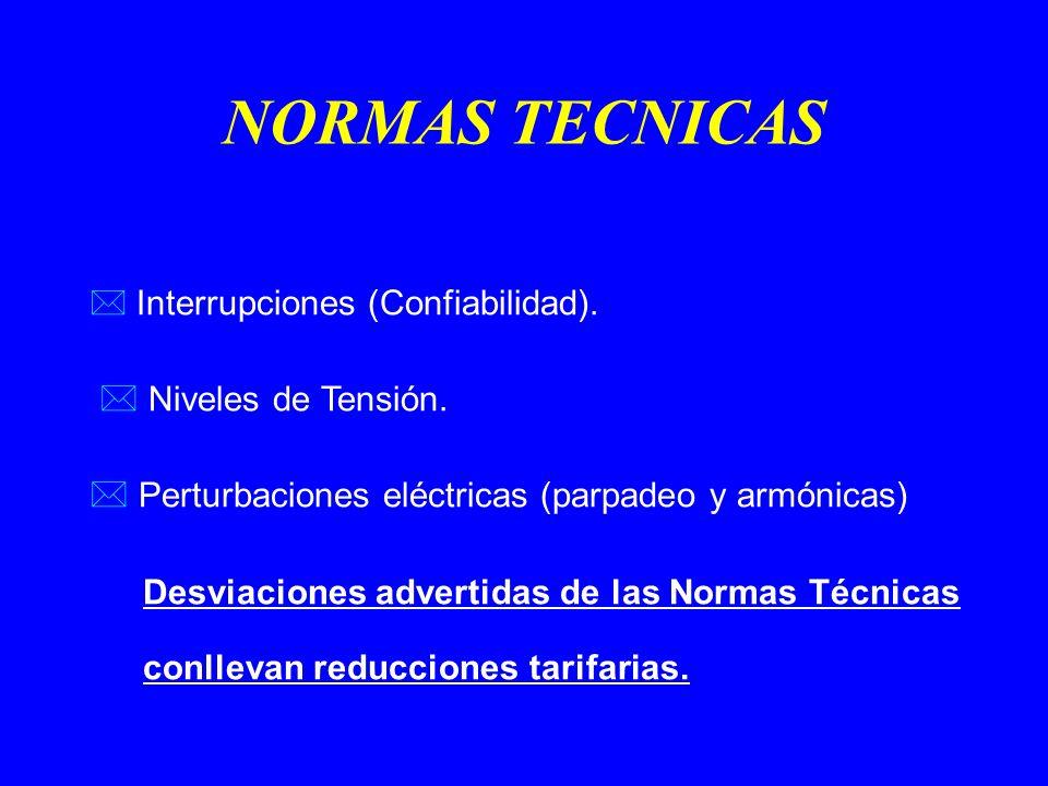 Interrupciones (Confiabilidad). Niveles de Tensión. Perturbaciones eléctricas (parpadeo y armónicas) Desviaciones advertidas de las Normas Técnicas co
