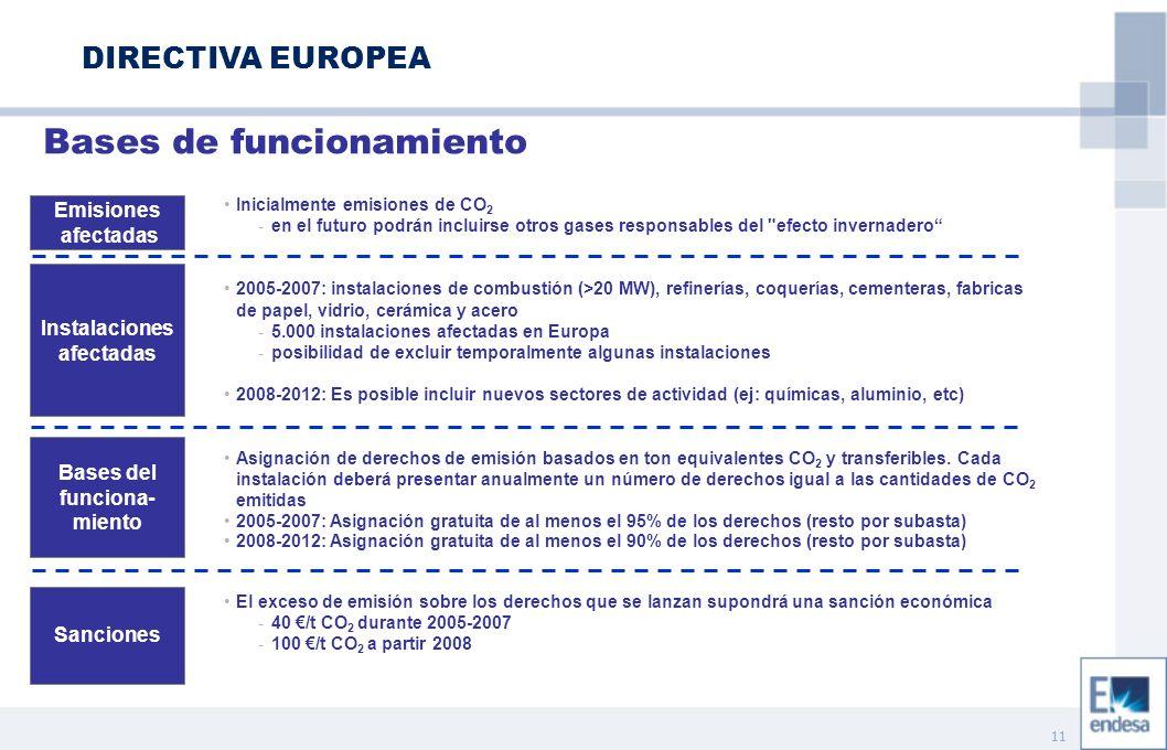 11 Bases de funcionamiento Inicialmente emisiones de CO 2 -en el futuro podrán incluirse otros gases responsables del efecto invernadero 2005-2007: instalaciones de combustión (>20 MW), refinerías, coquerías, cementeras, fabricas de papel, vidrio, cerámica y acero -5.000 instalaciones afectadas en Europa -posibilidad de excluir temporalmente algunas instalaciones 2008-2012: Es posible incluir nuevos sectores de actividad (ej: químicas, aluminio, etc) Asignación de derechos de emisión basados en ton equivalentes CO 2 y transferibles.