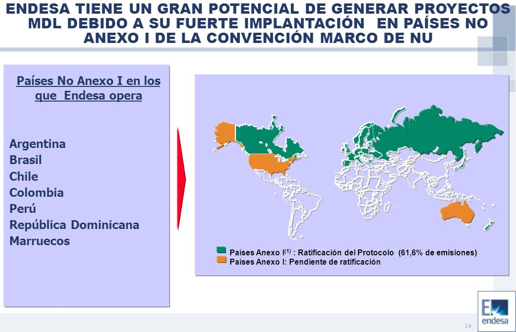 14 Países No Anexo I en los que Endesa opera Argentina Brasil Chile Colombia Perú República Dominicana Marruecos Países Anexo I (1) : Ratificación del Protocolo (61,6% de emisiones) Países Anexo I: Pendiente de ratificación ENDESA TIENE UN GRAN POTENCIAL DE GENERAR PROYECTOS MDL DEBIDO A SU FUERTE IMPLANTACIÓN EN PAÍSES NO ANEXO I DE LA CONVENCIÓN MARCO DE NU