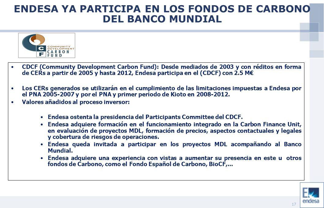 17 ENDESA YA PARTICIPA EN LOS FONDOS DE CARBONO DEL BANCO MUNDIAL CDCF (Community Development Carbon Fund): Desde mediados de 2003 y con réditos en fo