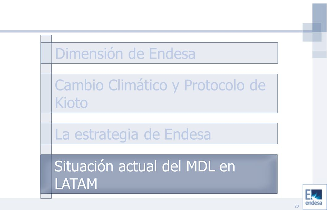 23 Cambio Climático y Protocolo de Kioto La estrategia de Endesa Situación actual del MDL en LATAM Dimensión de Endesa Situación actual del MDL en LAT