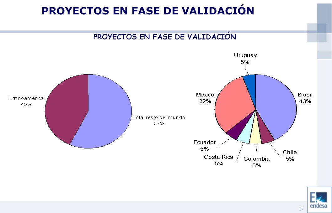 27 PROYECTOS EN FASE DE VALIDACIÓN