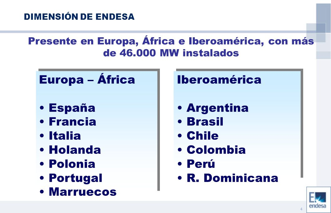 5 CHILE N° Centrales: 23 Capac.