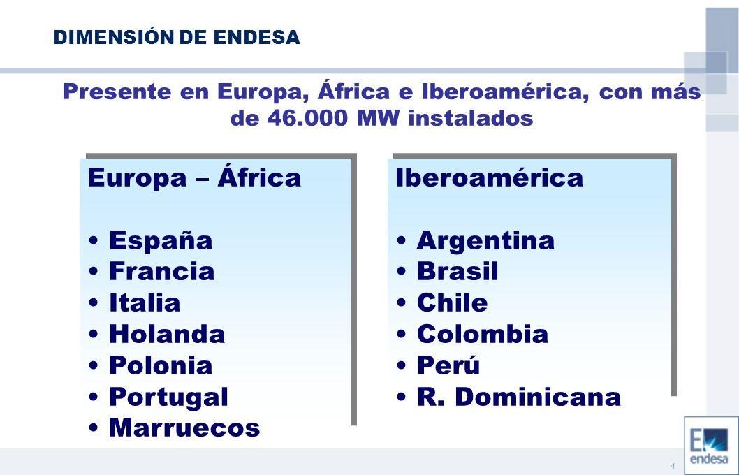 4 Presente en Europa, África e Iberoamérica, con más de 46.000 MW instalados Iberoamérica Argentina Brasil Chile Colombia Perú R.