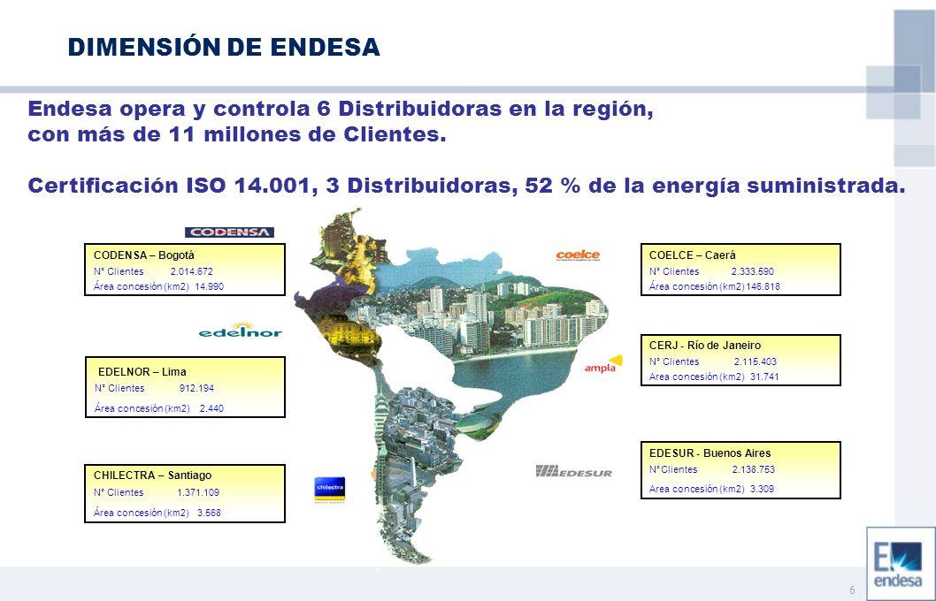 6 Endesa opera y controla 6 Distribuidoras en la región, con más de 11 millones de Clientes. Certificación ISO 14.001, 3 Distribuidoras, 52 % de la en