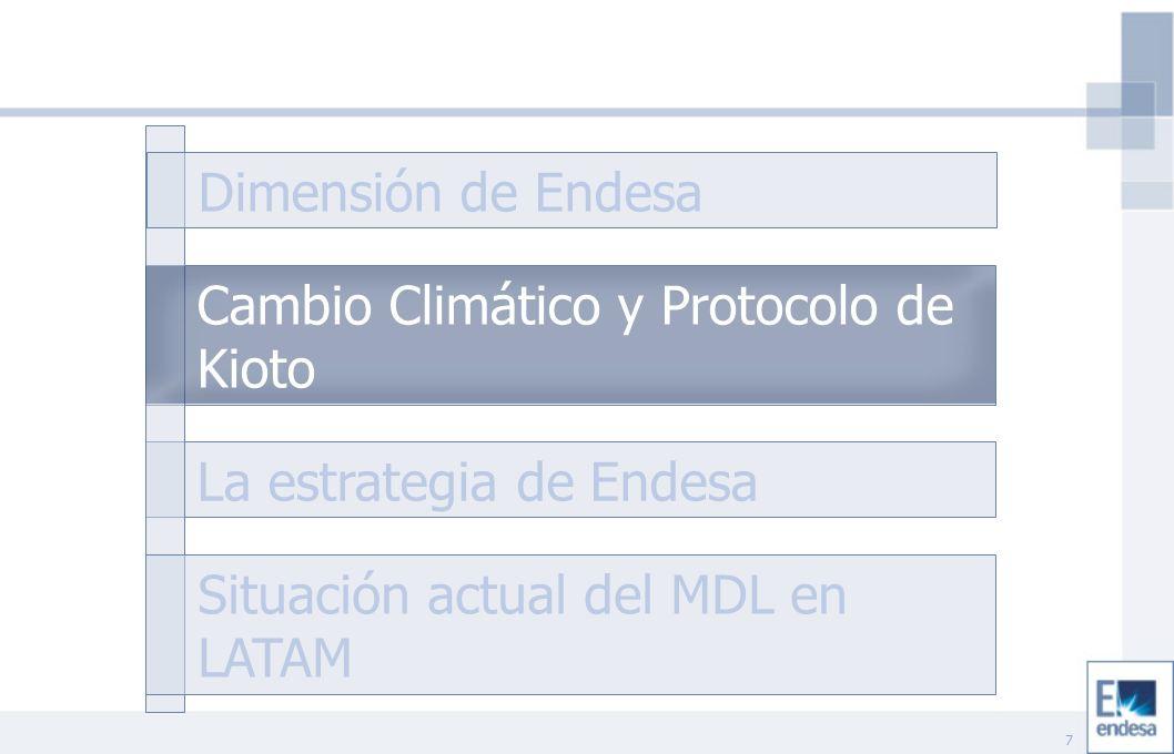 7 Cambio Climático y Protocolo de Kioto La estrategia de Endesa Situación actual del MDL en LATAM Dimensión de Endesa Cambio Climático y Protocolo de Kioto