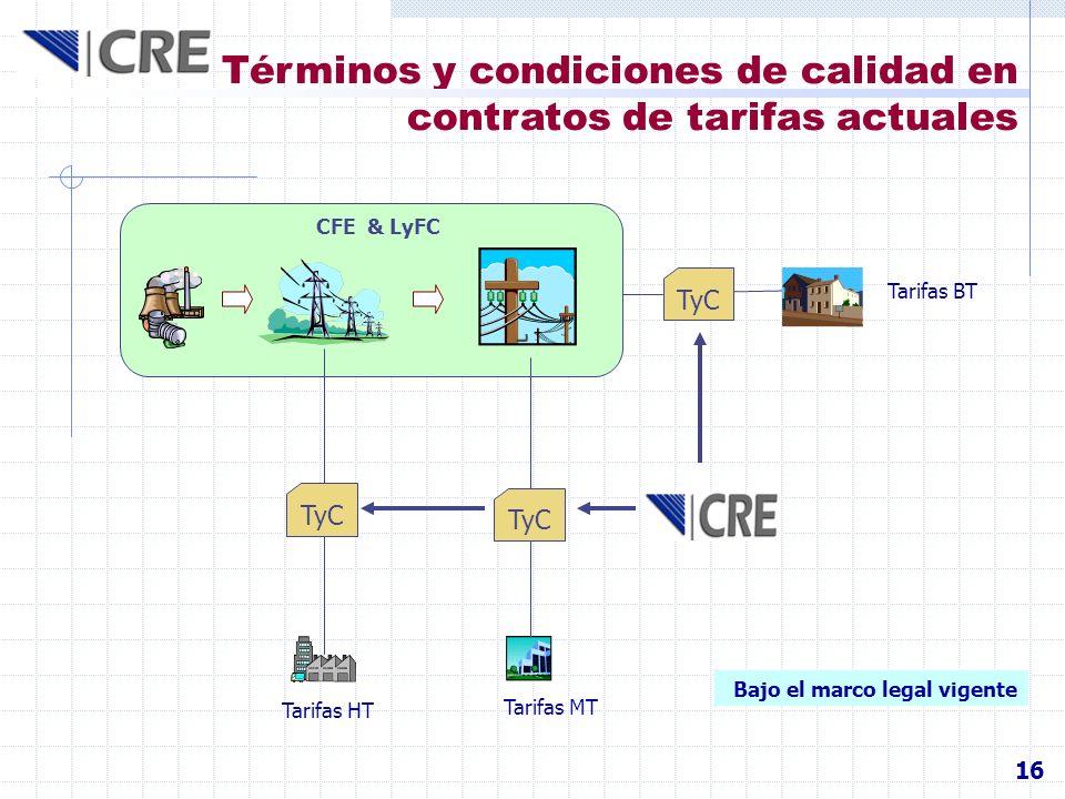 Términos y condiciones de calidad en contratos de tarifas actuales 16 Tarifas BT CFE & LyFC Tarifas HT Tarifas MT TyC Bajo el marco legal vigente