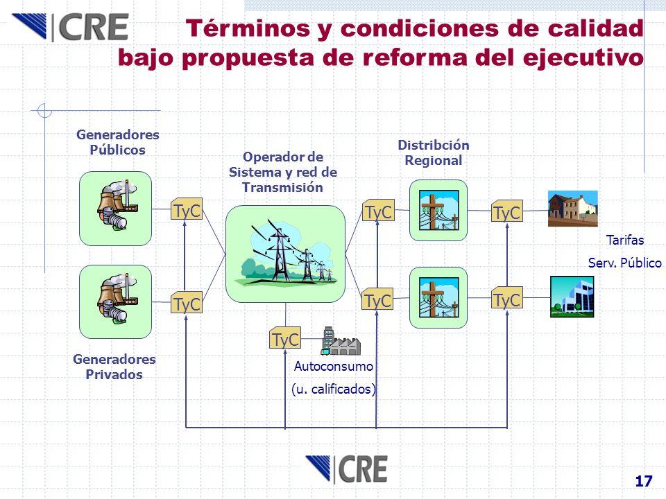 Términos y condiciones de calidad bajo propuesta de reforma del ejecutivo 17 Operador de Sistema y red de Transmisión Autoconsumo (u. calificados) Tar