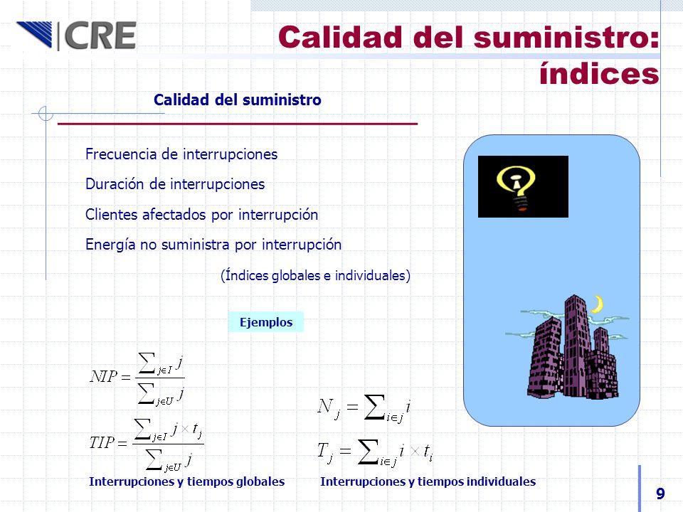 Calidad del suministro: índices Calidad del suministro Frecuencia de interrupciones Duración de interrupciones Clientes afectados por interrupción Ene