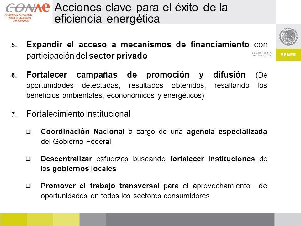 5. Expandir el acceso a mecanismos de financiamiento con participación del sector privado 6. Fortalecer campañas de promoción y difusión (De oportunid