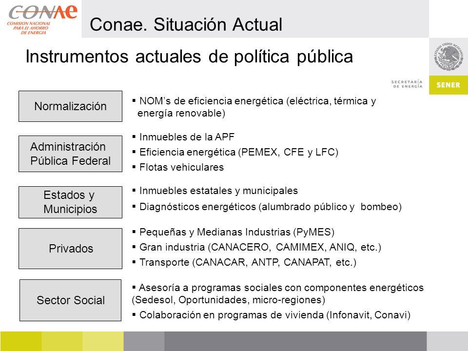 Contexto Internacional Modelo de agencia en su tipo para América Latina: Asistencia Técnica y capacitación a Centro América en el marco del PIEM.