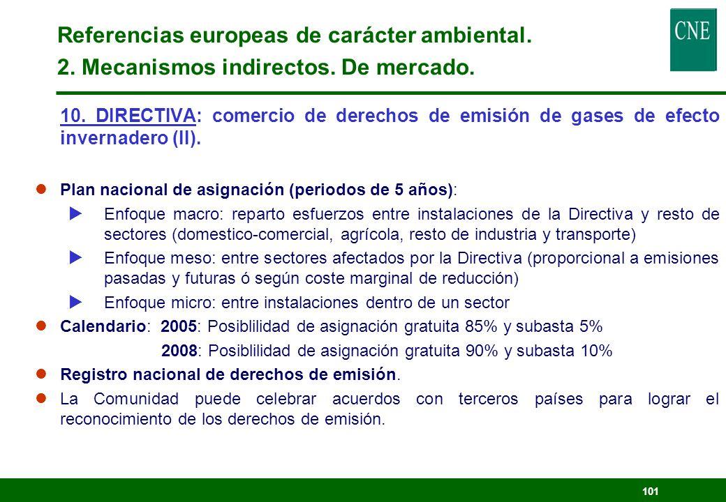 100 10. DIRECTIVA: comercio de derechos de emisión de gases de efecto invernadero (I). lGases de efecto invernadero: CO 2, CH 4, N 2 O, HFC, PFC y SF