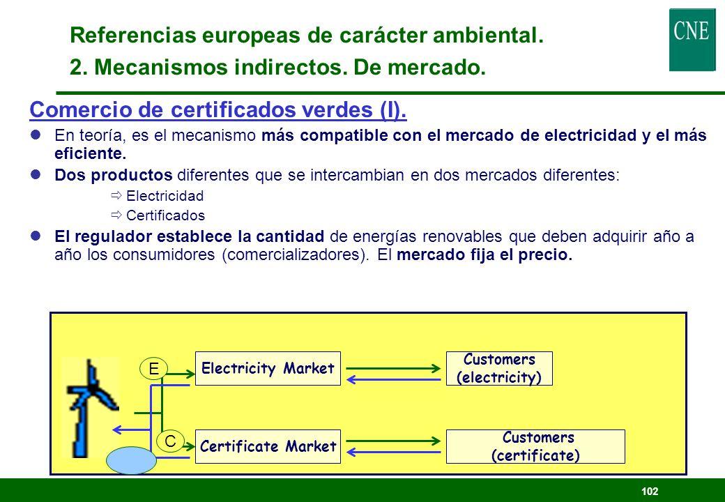 101 10. DIRECTIVA: comercio de derechos de emisión de gases de efecto invernadero (II). lPlan nacional de asignación (periodos de 5 años): Enfoque mac