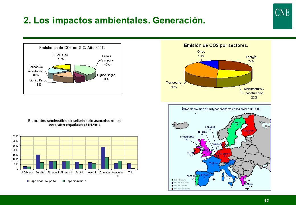 11 2. Los impactos ambientales. Generación.