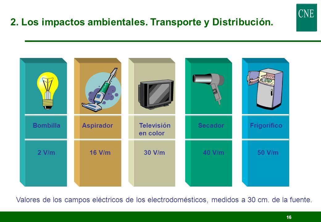 15 2. Los impactos ambientales. Transporte y Distribución.