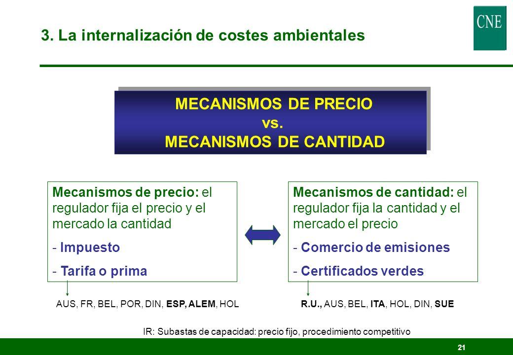 20 Mecanismos Directos: E.I.A., Command and Control y planificación. Mecanismos Indirectos : Fiscalidad: impuestos energéticos, impuestos sobre el dió