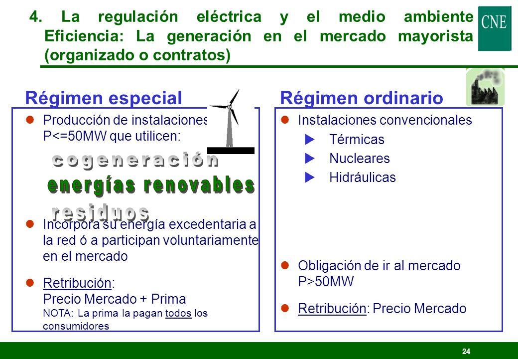 23 4. La regulación eléctrica y el medio ambiente La autorización de instalaciones Sistema de autorización de carácter reglado -Acreditar la minimizac