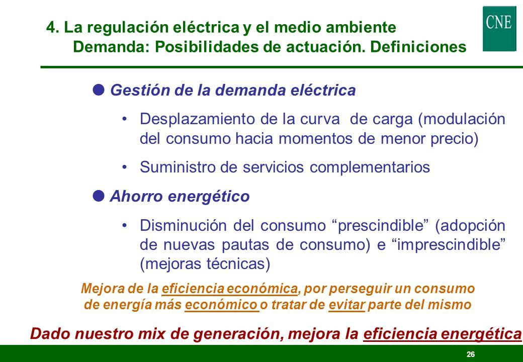25 199819992000 15 GWh 5 GWh 3 GWh 2 GWh 1 GWh Alta Tensión Ene.Abr.Jul.Oct. 700 clientes 26% de la energía del sistema 10.000 clientes 43% energía 65