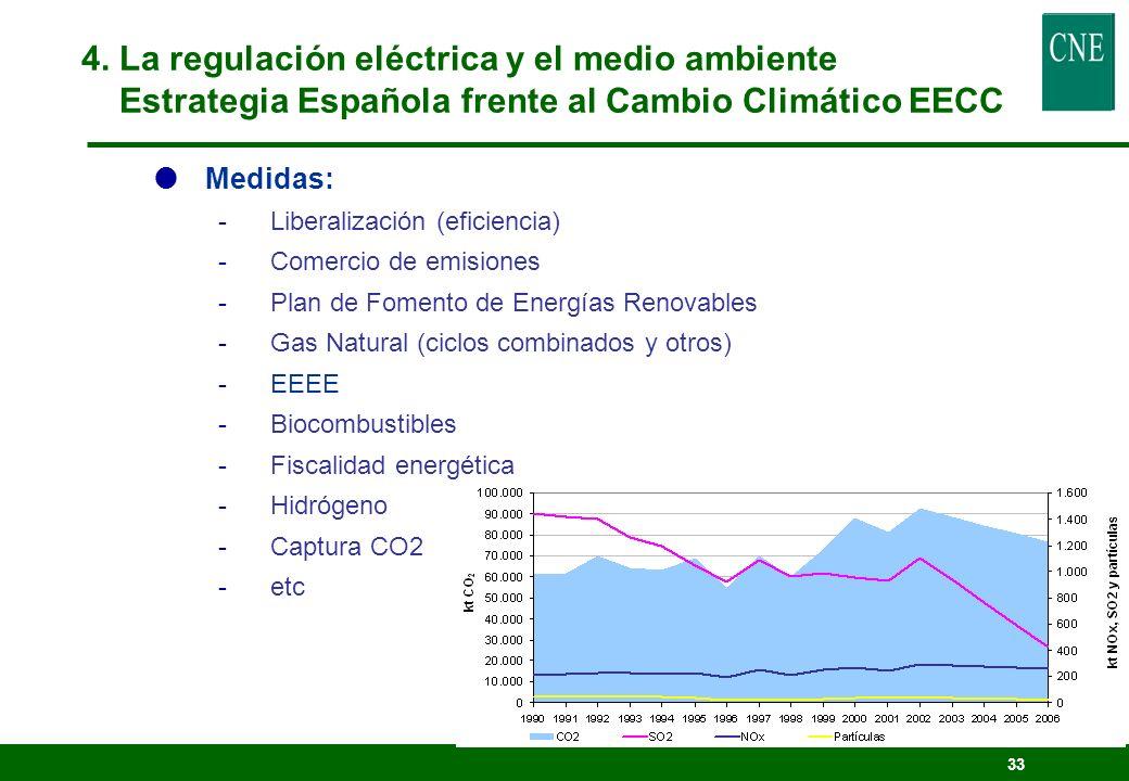 32 Emisiones totales España 1990: 235 Mt (CC.TT. 60 Mt) Emisiones totales España 2000: 309 Mt (CC.TT. 90 Mt <> 30% de las totales) 4. La regulación el