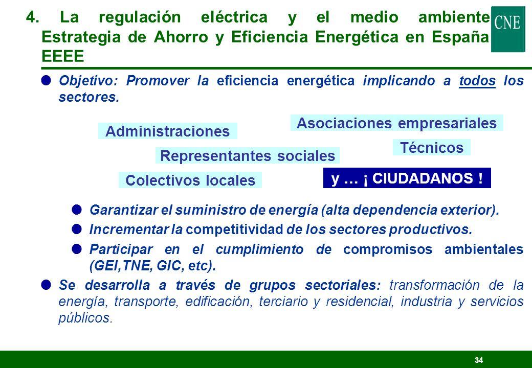 33 Medidas: -Liberalización (eficiencia) -Comercio de emisiones -Plan de Fomento de Energías Renovables -Gas Natural (ciclos combinados y otros) -EEEE