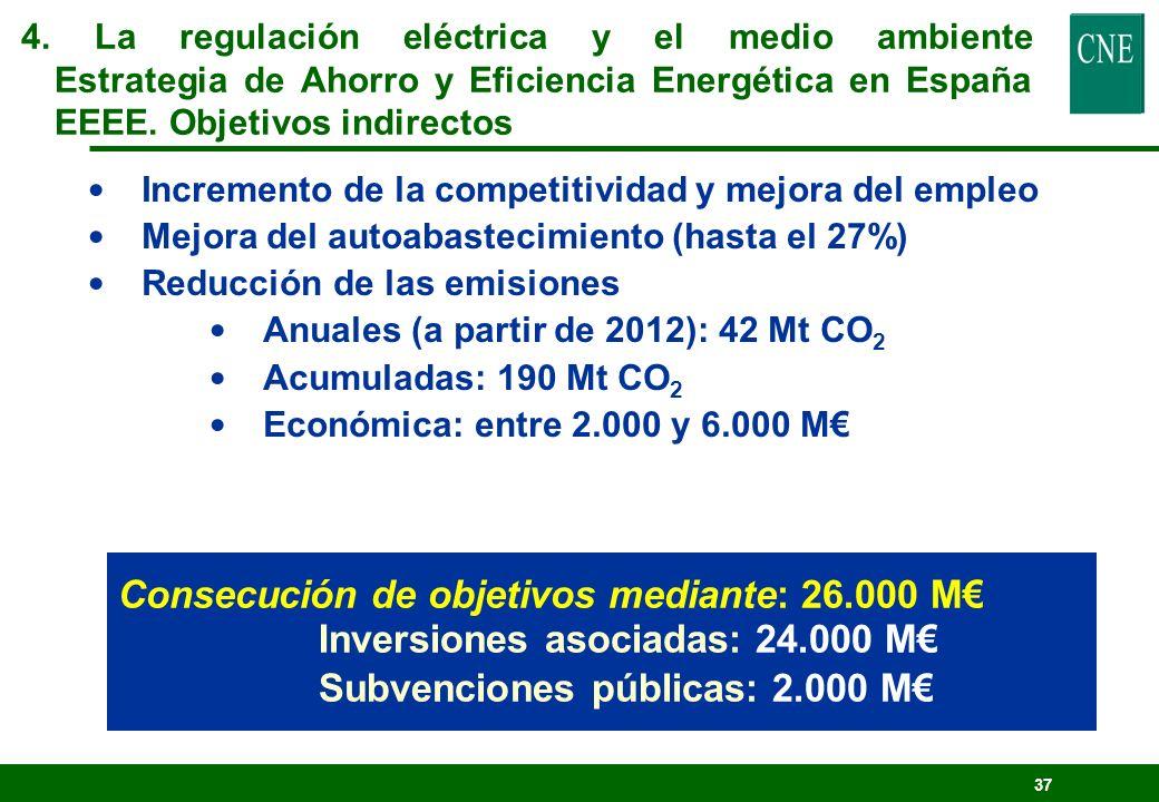 36 4. La regulación eléctrica y el medio ambiente Estrategia de Ahorro y Eficiencia Energética en España EEEE. Objetivos directos Escenario Tendencial