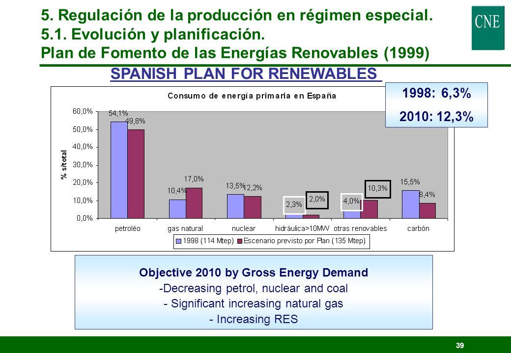38 4. La regulación eléctrica y el medio ambiente Estrategia de Ahorro y Eficiencia Energética en España EEEE. Objetivos indirectos Reducción de emisi