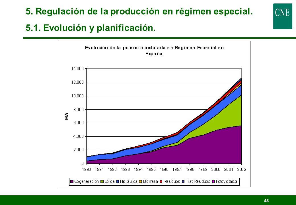 42 Previsión 2011: - Crecimiento para la biomasa y biogas, en su uso eléctrico (58 MW en 1998, 3.176 MW en 2011 (PFER 1.844) ) - Se multiplica por 15