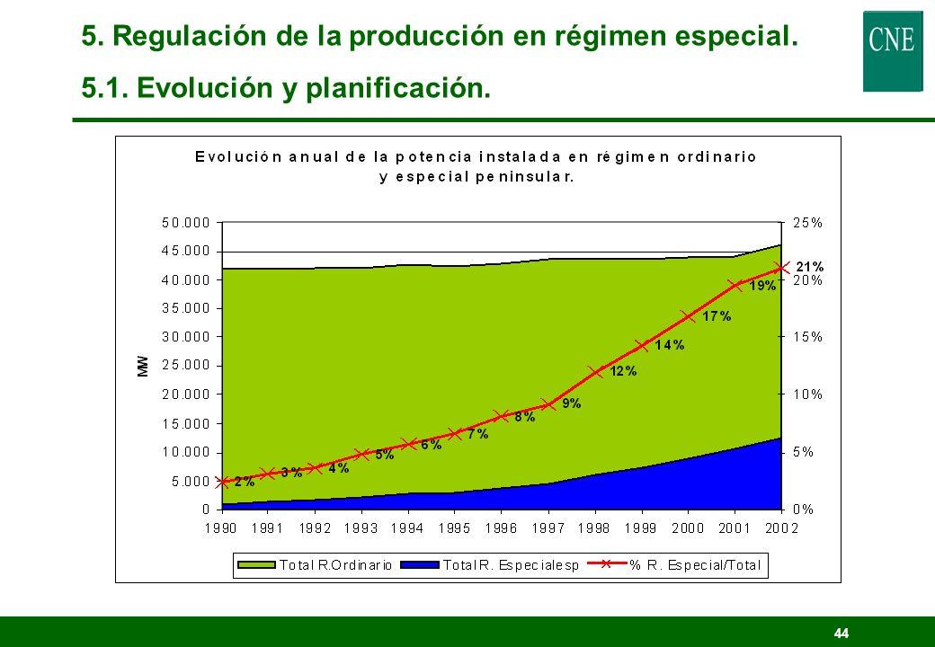 43 5. Regulación de la producción en régimen especial. 5.1. Evolución y planificación.