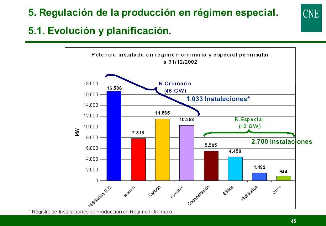 44 5. Regulación de la producción en régimen especial. 5.1. Evolución y planificación.